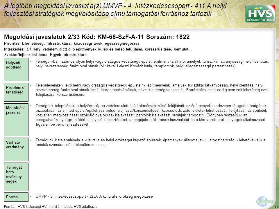 Megoldási javaslatok 2/33 Kód: KM-68-SzF-A-11 Sorszám: 1822