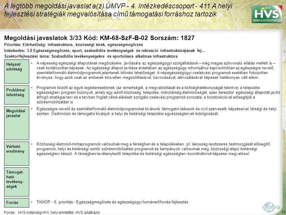 Megoldási javaslatok 3/33 Kód: KM-68-SzF-B-02 Sorszám: 1827