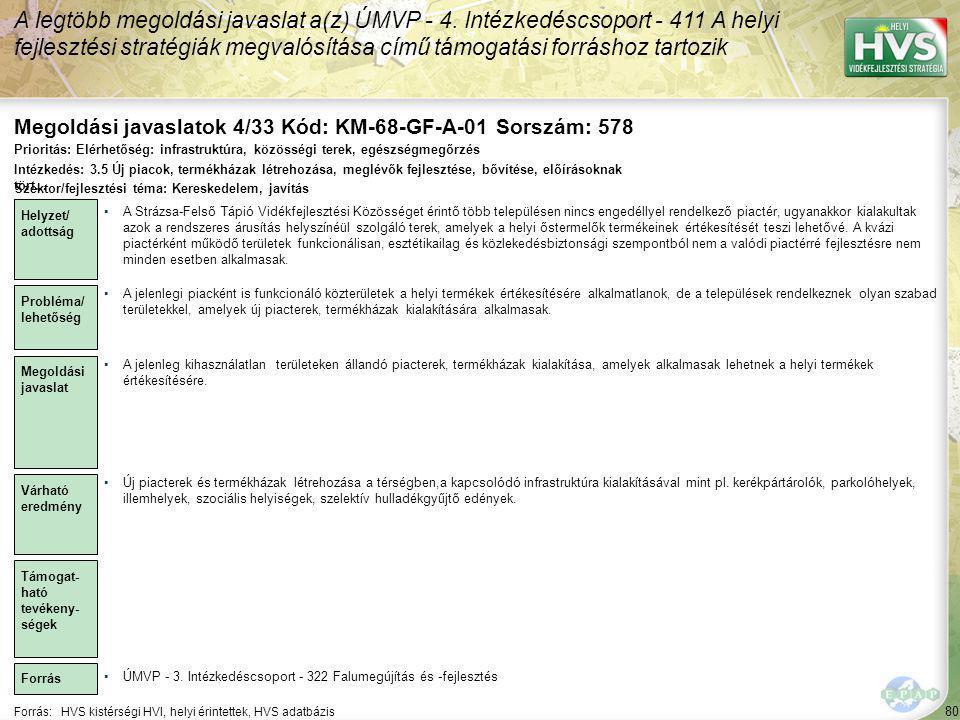 Megoldási javaslatok 4/33 Kód: KM-68-GF-A-01 Sorszám: 578