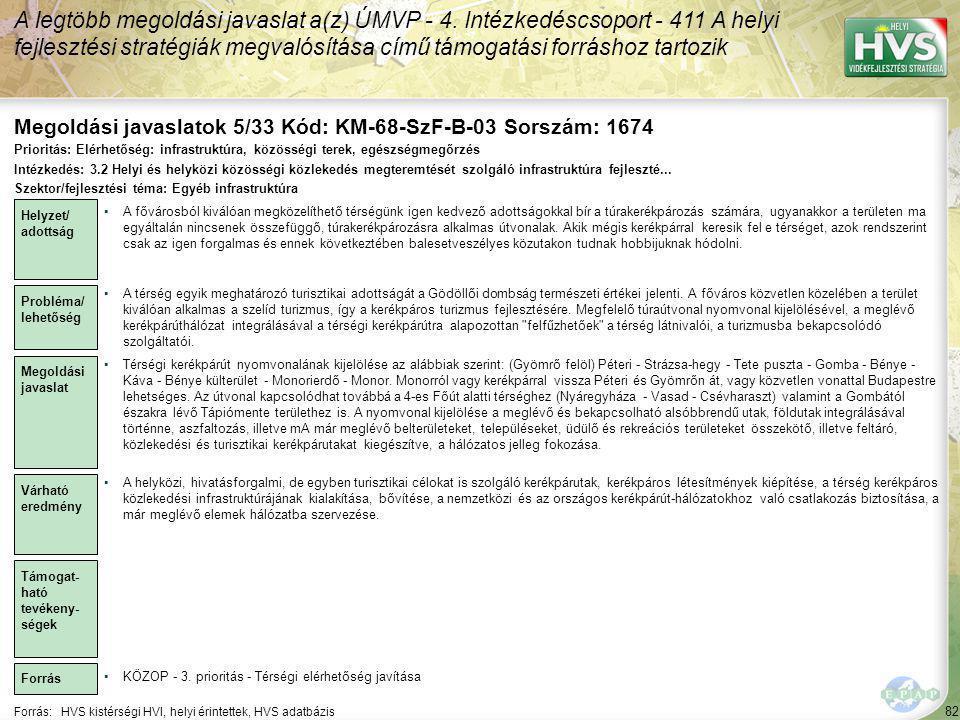 Megoldási javaslatok 5/33 Kód: KM-68-SzF-B-03 Sorszám: 1674