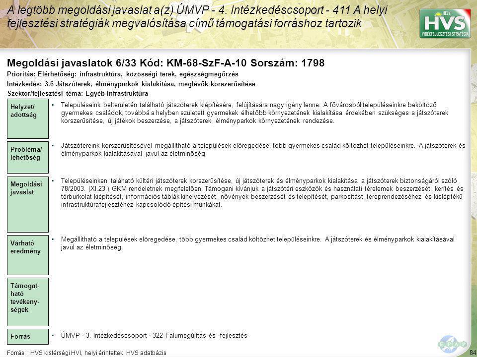 Megoldási javaslatok 6/33 Kód: KM-68-SzF-A-10 Sorszám: 1798