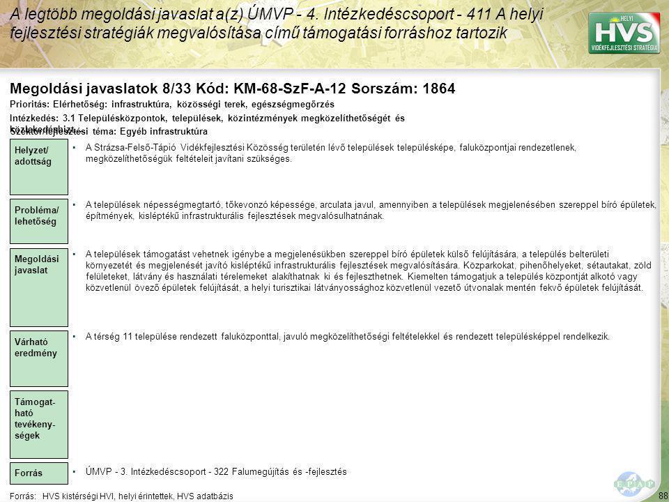 Megoldási javaslatok 8/33 Kód: KM-68-SzF-A-12 Sorszám: 1864