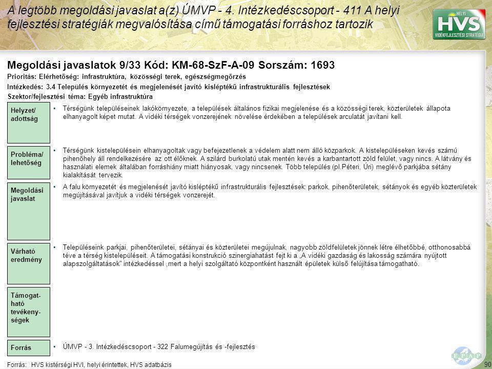 Megoldási javaslatok 9/33 Kód: KM-68-SzF-A-09 Sorszám: 1693
