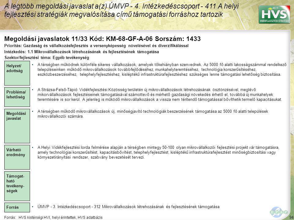 Megoldási javaslatok 11/33 Kód: KM-68-GF-A-06 Sorszám: 1433