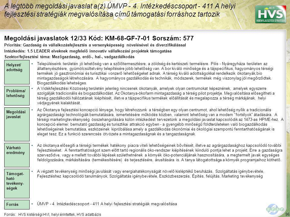 Megoldási javaslatok 12/33 Kód: KM-68-GF-7-01 Sorszám: 577