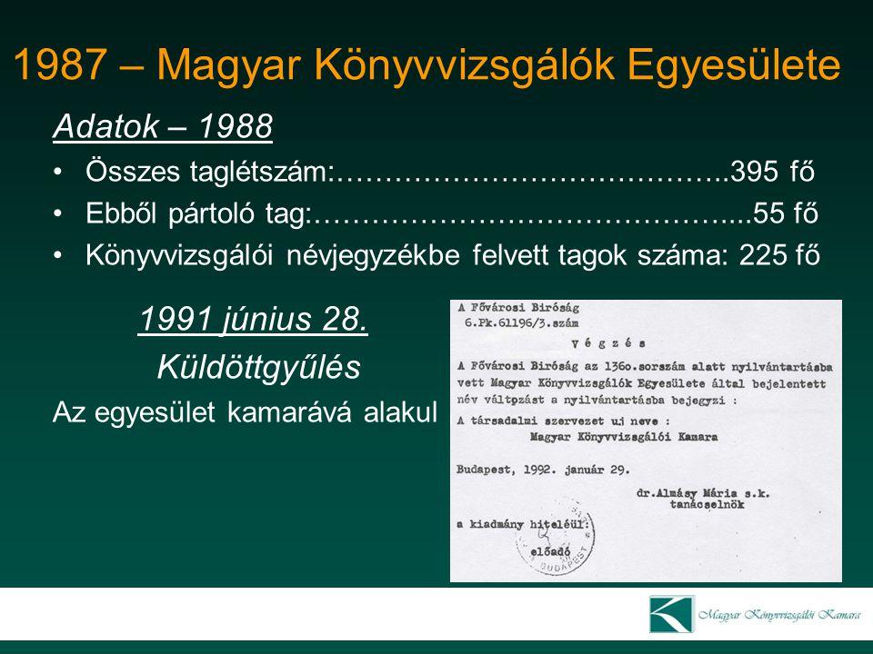 1987 – Magyar Könyvvizsgálók Egyesülete