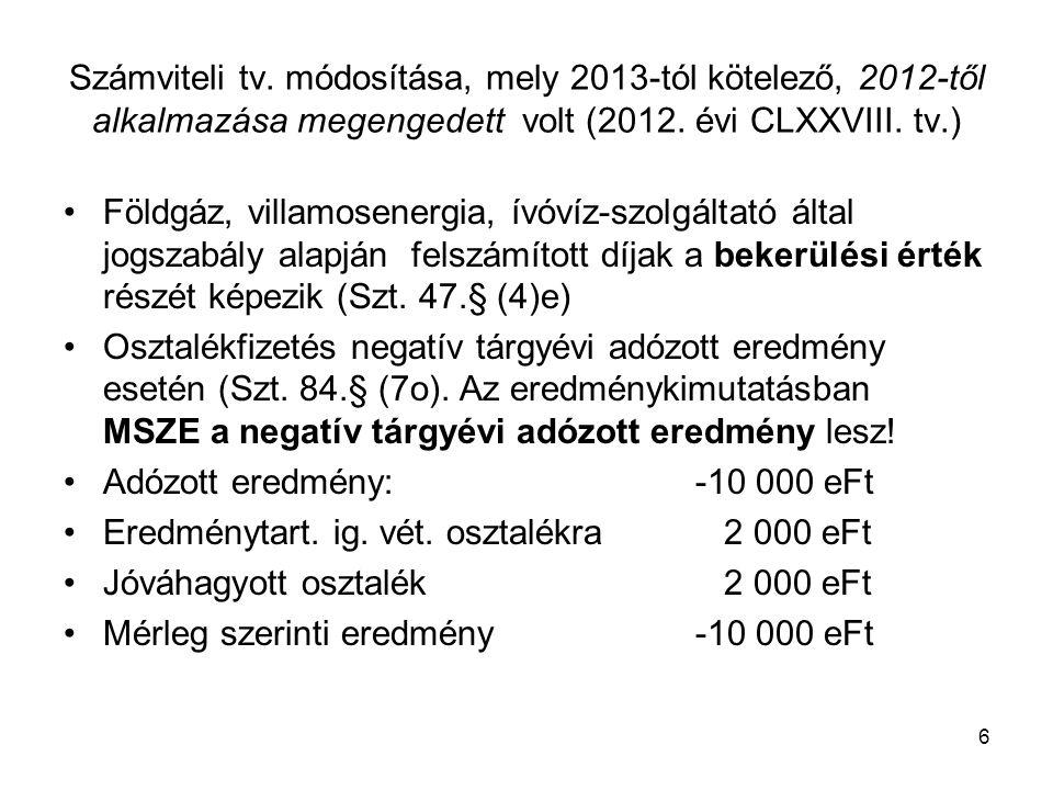 Adózott eredmény: -10 000 eFt