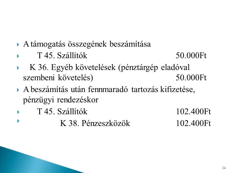 szembeni követelés) 50.000Ft pénzügyi rendezéskor 102.400Ft