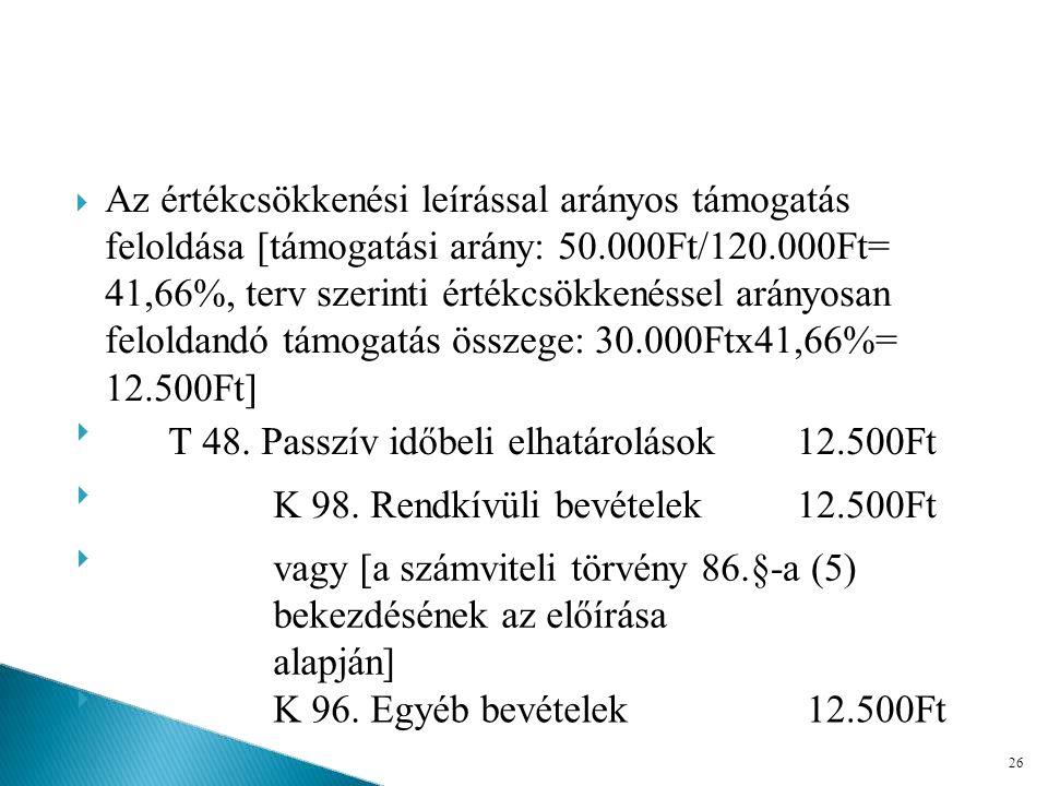 T 48. Passzív időbeli elhatárolások 12.500Ft