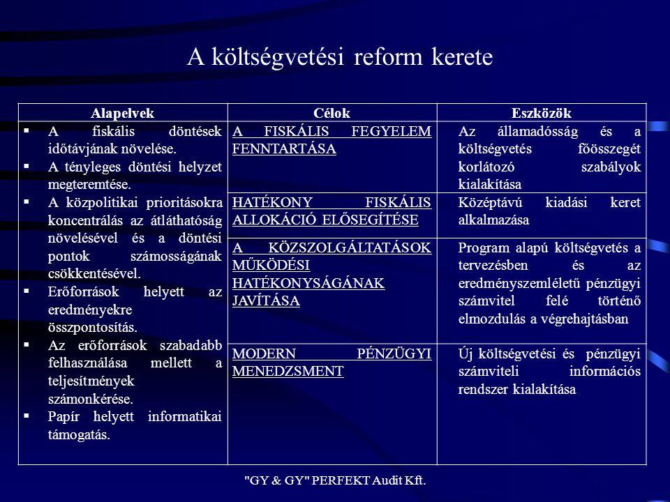 A költségvetési reform kerete