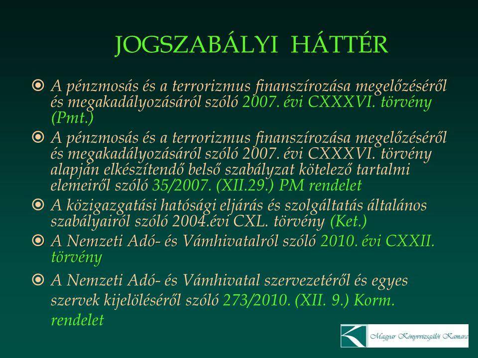 JOGSZABÁLYI HÁTTÉR A pénzmosás és a terrorizmus finanszírozása megelőzéséről és megakadályozásáról szóló 2007. évi CXXXVI. törvény (Pmt.)