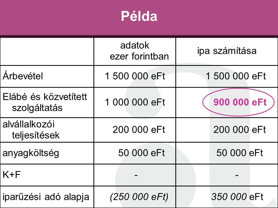 Példa adatok ezer forintban ipa számítása Árbevétel 1 500 000 eFt