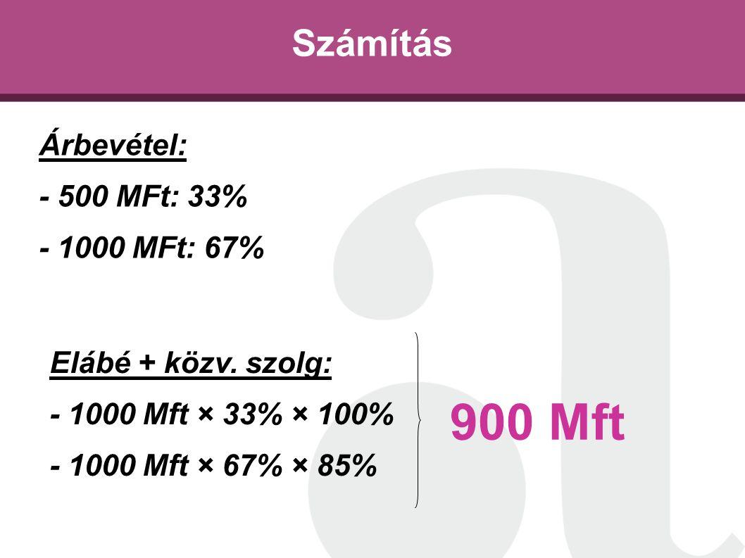 900 Mft Számítás Árbevétel: - 500 MFt: 33% - 1000 MFt: 67%