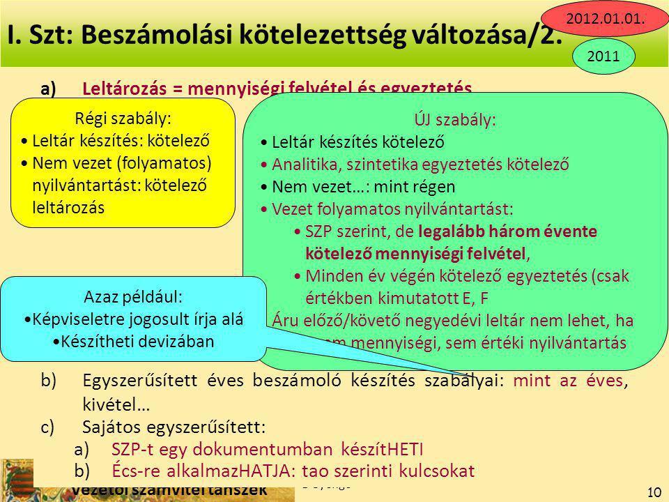 I. Szt: Beszámolási kötelezettség változása/2.