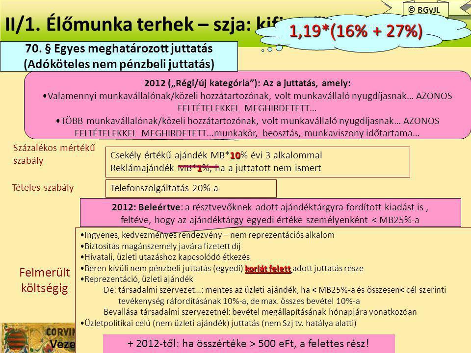 II/1. Élőmunka terhek – szja: kifizetői juttatások