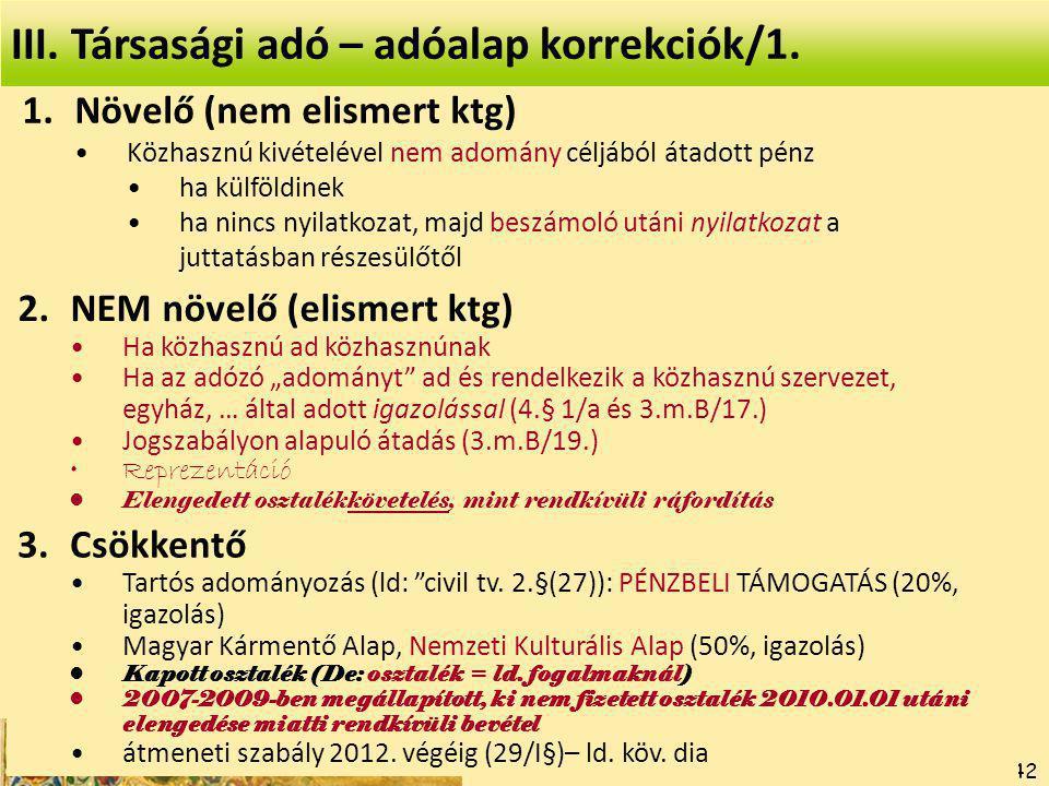 III. Társasági adó – adóalap korrekciók/1.