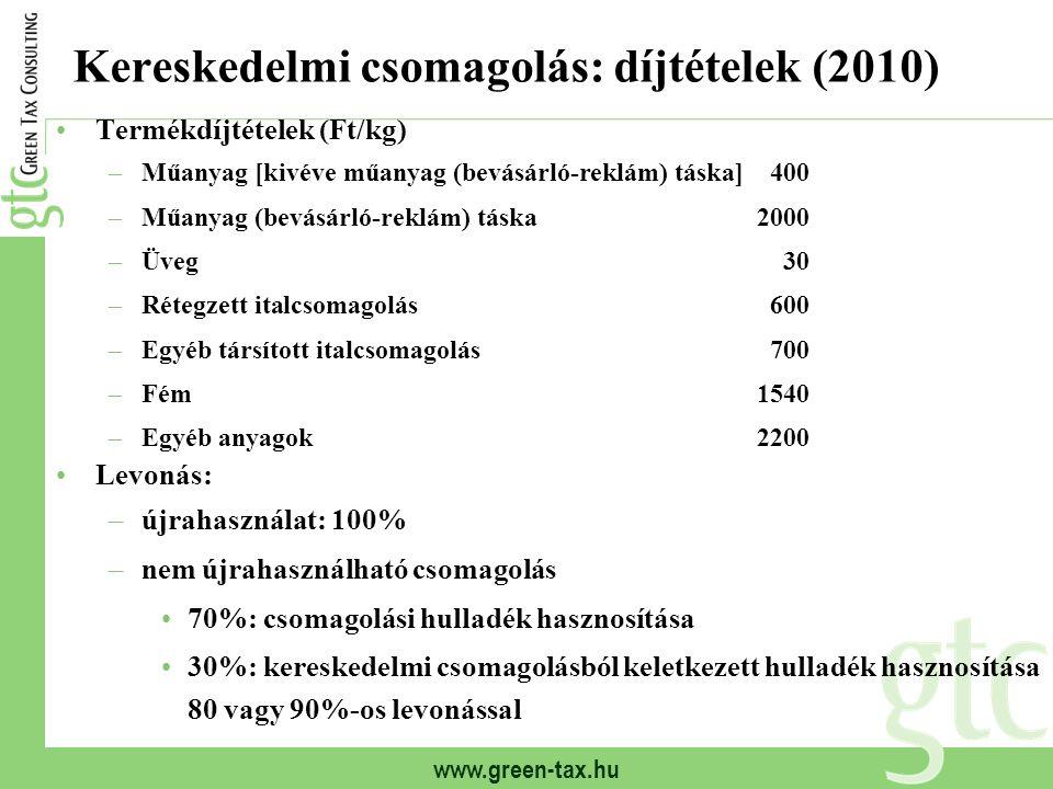 Kereskedelmi csomagolás: díjtételek (2010)