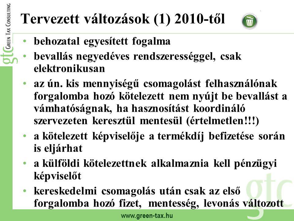 Tervezett változások (1) 2010-től