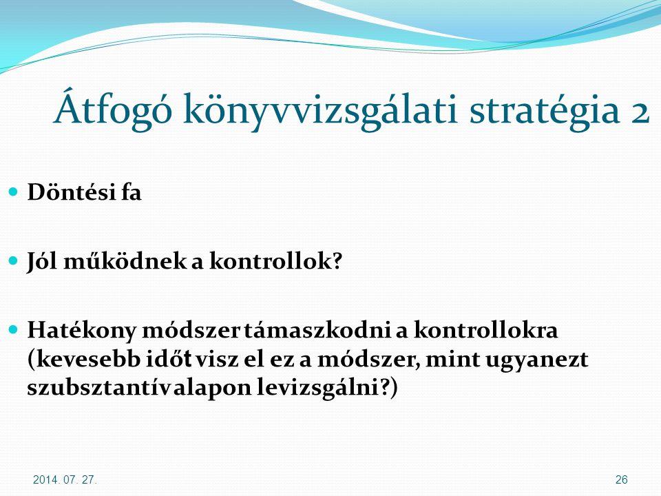 Átfogó könyvvizsgálati stratégia 2