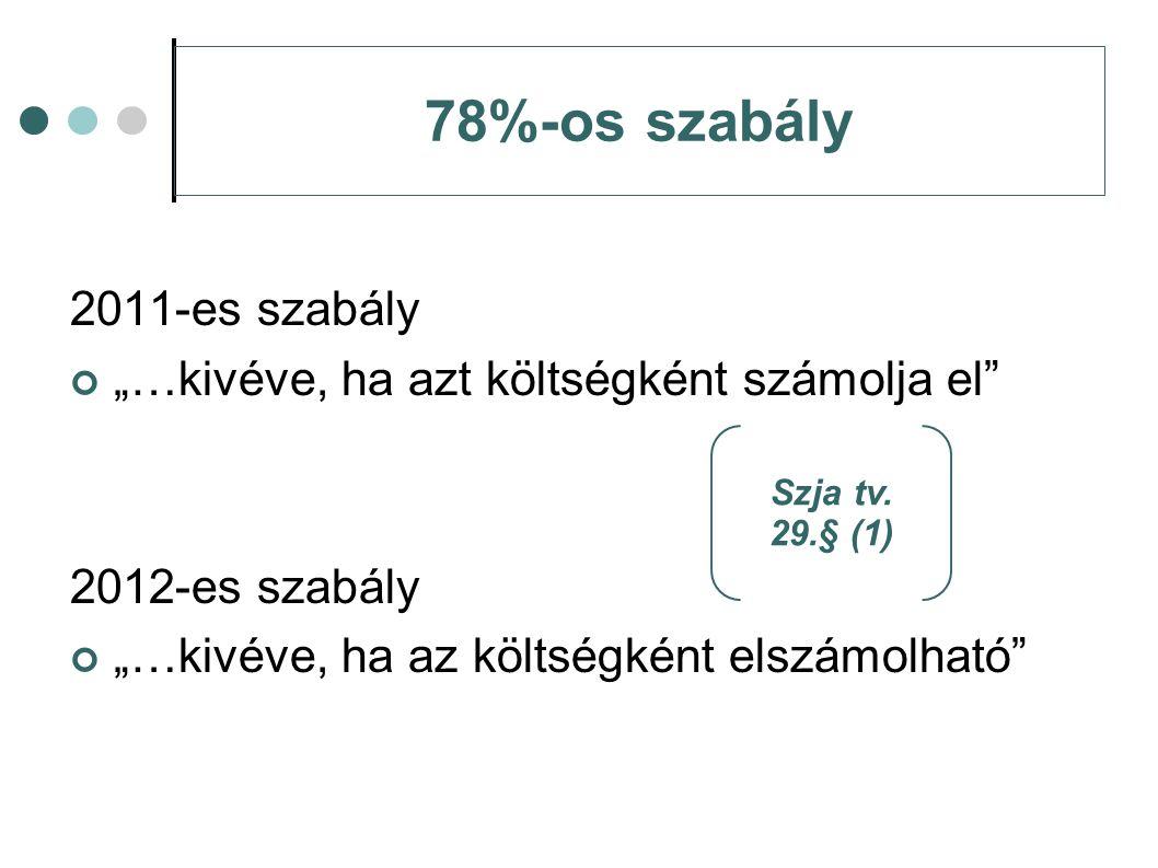 78%-os szabály 2011-es szabály