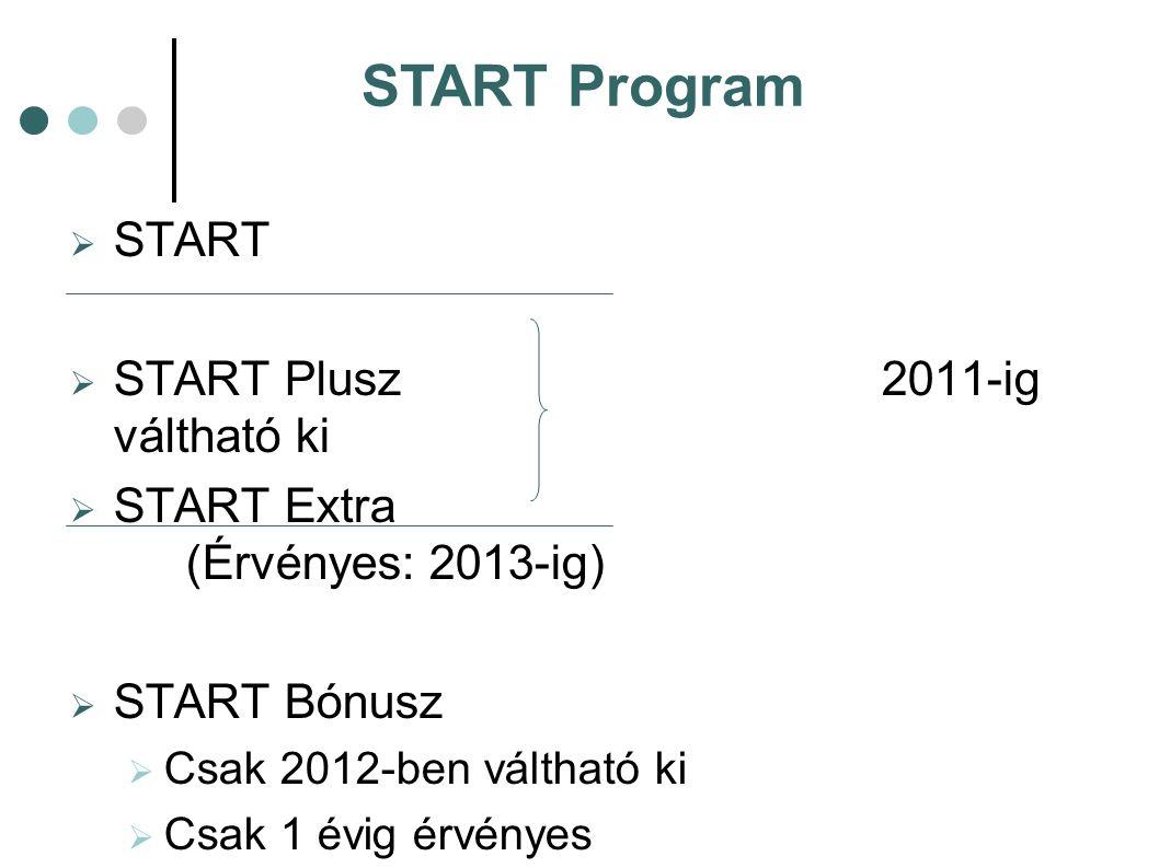 START Program START START Plusz 2011-ig váltható ki