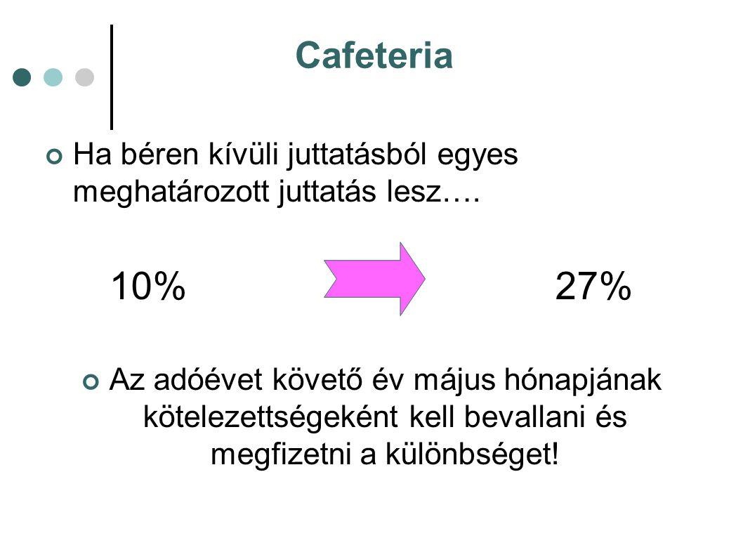 Cafeteria Ha béren kívüli juttatásból egyes meghatározott juttatás lesz…. 10% 27%