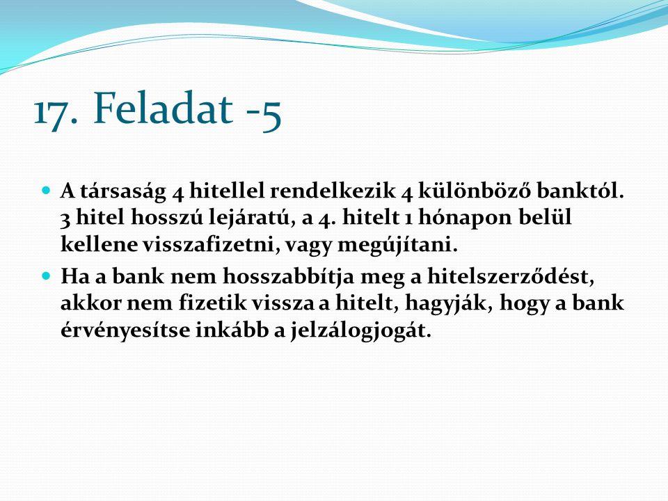 17. Feladat -5
