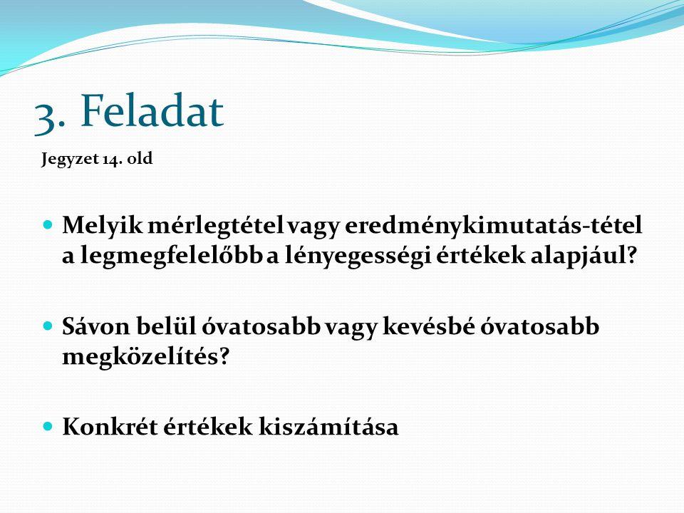 3. Feladat Jegyzet 14. old. Melyik mérlegtétel vagy eredménykimutatás-tétel a legmegfelelőbb a lényegességi értékek alapjául