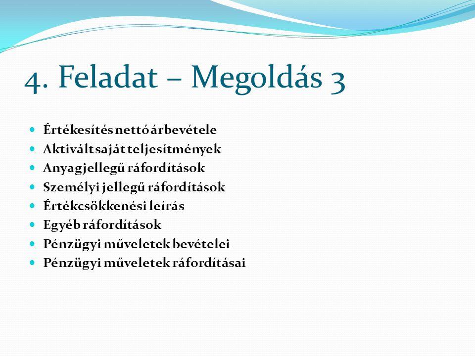 4. Feladat – Megoldás 3 Értékesítés nettó árbevétele