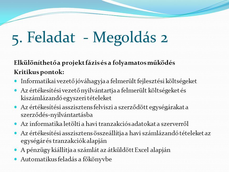 5. Feladat - Megoldás 2 Elkülöníthető a projekt fázis és a folyamatos működés. Kritikus pontok: