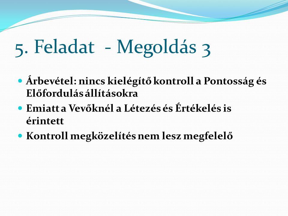 5. Feladat - Megoldás 3 Árbevétel: nincs kielégítő kontroll a Pontosság és Előfordulás állításokra.