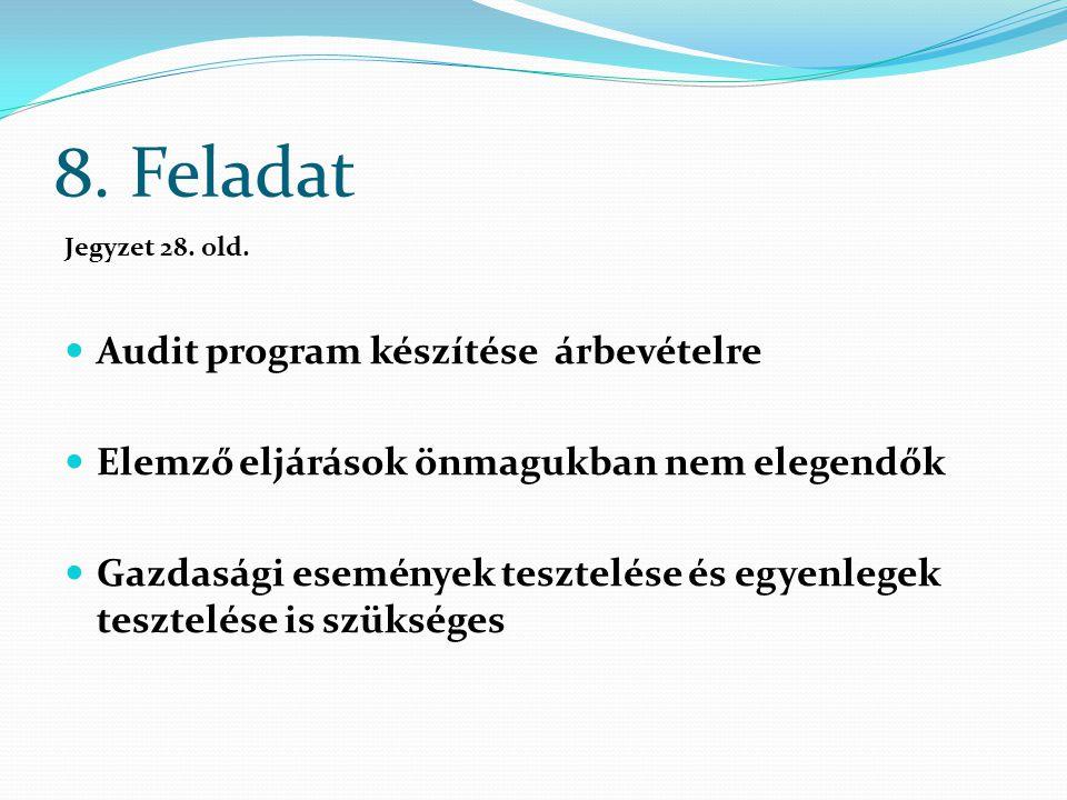 8. Feladat Audit program készítése árbevételre