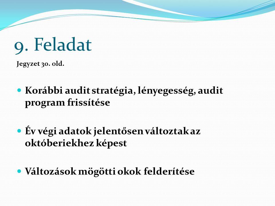 9. Feladat Jegyzet 30. old. Korábbi audit stratégia, lényegesség, audit program frissítése.