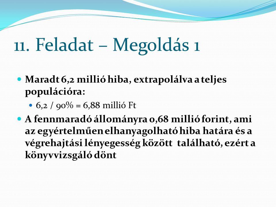 11. Feladat – Megoldás 1 Maradt 6,2 millió hiba, extrapolálva a teljes populációra: 6,2 / 90% = 6,88 millió Ft.