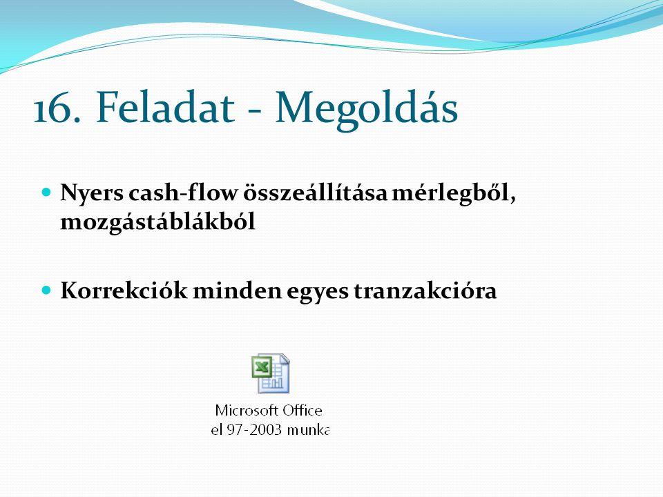 16. Feladat - Megoldás Nyers cash-flow összeállítása mérlegből, mozgástáblákból.