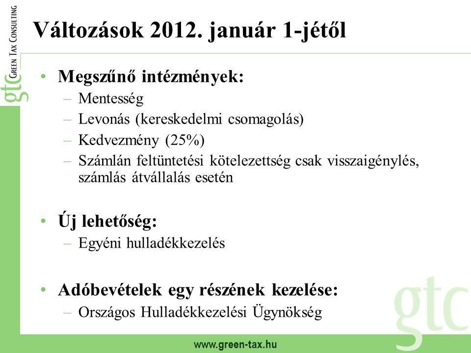 Változások 2012. január 1-jétől