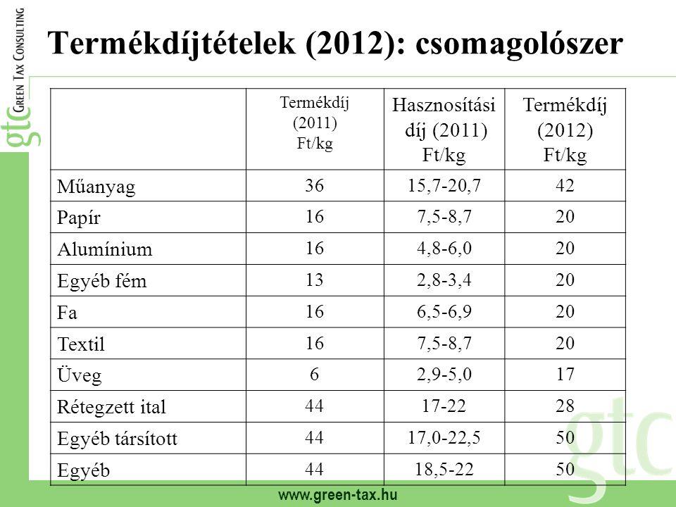 Termékdíjtételek (2012): csomagolószer