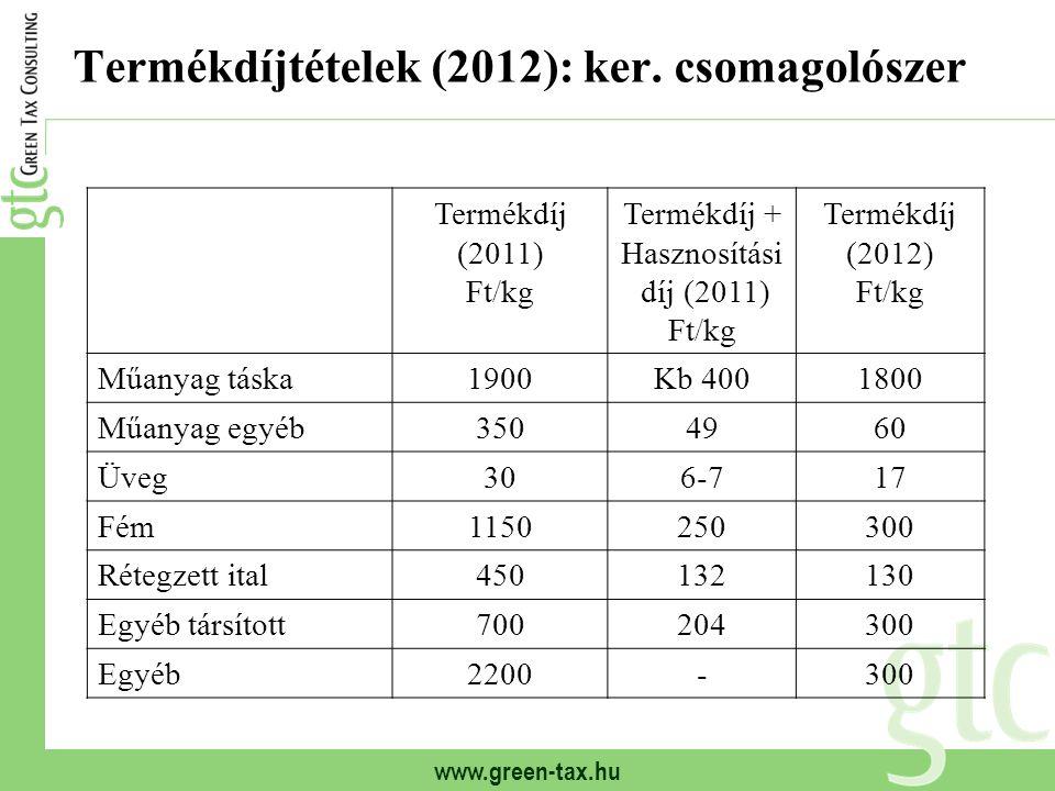 Termékdíjtételek (2012): ker. csomagolószer