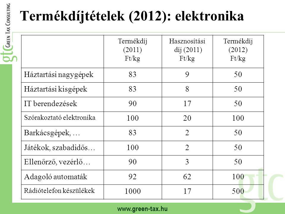 Termékdíjtételek (2012): elektronika