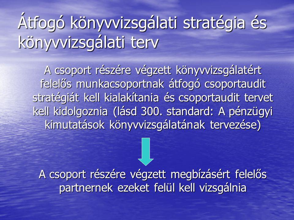 Átfogó könyvvizsgálati stratégia és könyvvizsgálati terv