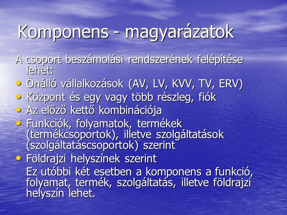 Komponens - magyarázatok