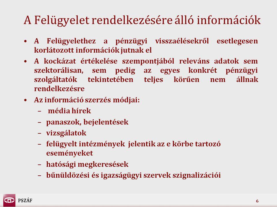A Felügyelet rendelkezésére álló információk