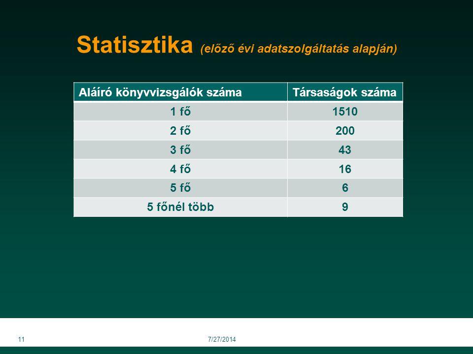 Statisztika (előző évi adatszolgáltatás alapján)