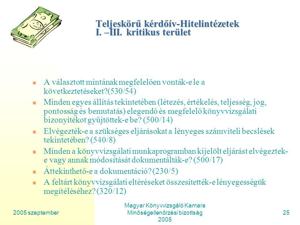 Teljeskörű kérdőív-Hitelintézetek I. –III. kritikus terület