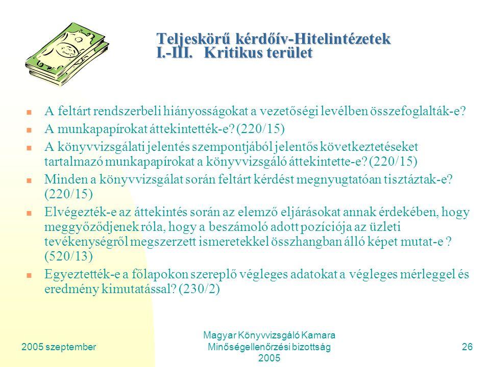 Teljeskörű kérdőív-Hitelintézetek I.-III. Kritikus terület