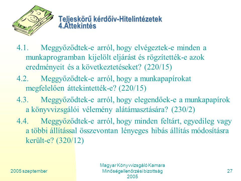 Teljeskörű kérdőív-Hitelintézetek 4.Áttekintés