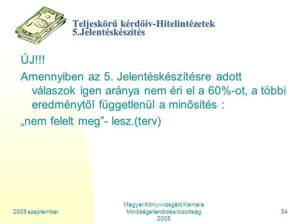 Teljeskörű kérdőív-Hitelintézetek 5.Jelentéskészítés