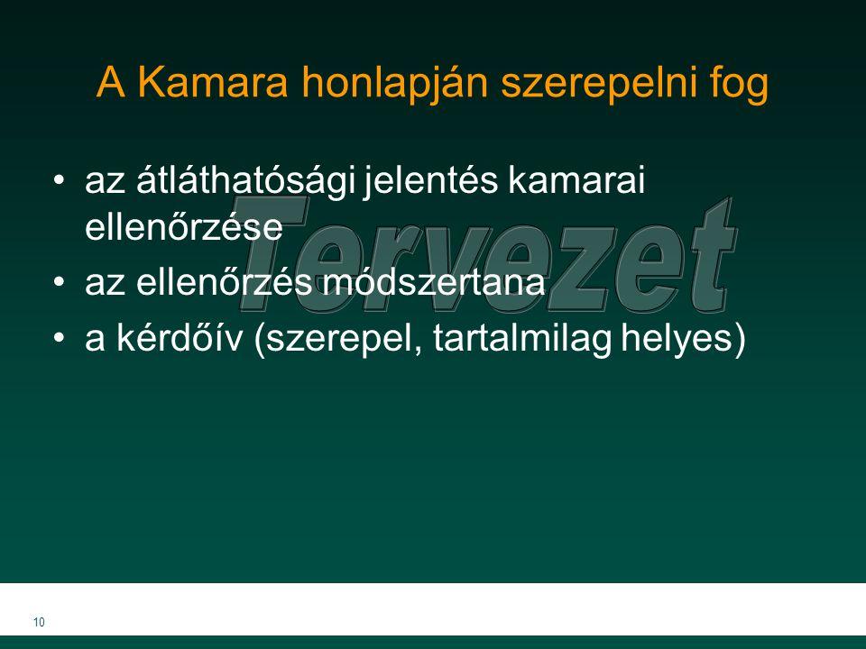 A Kamara honlapján szerepelni fog