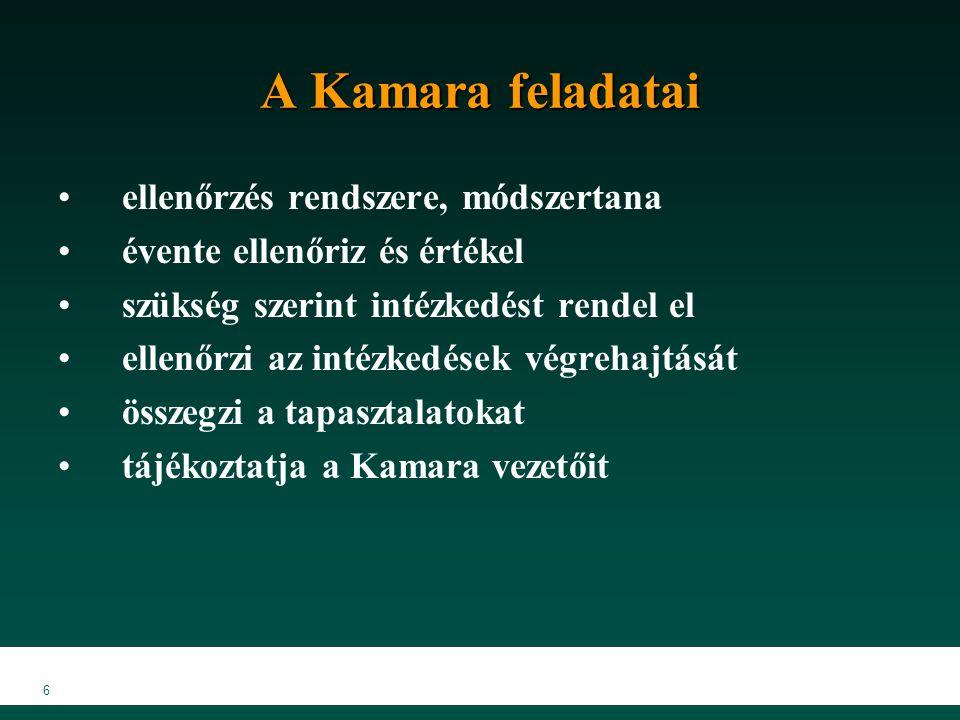 A Kamara feladatai ellenőrzés rendszere, módszertana
