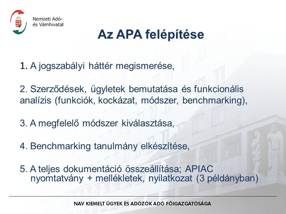 Az APA felépítése 1. A jogszabályi háttér megismerése,